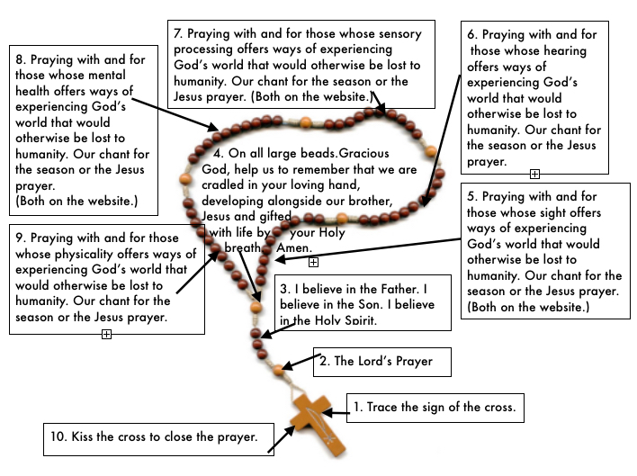 Rosary map 2